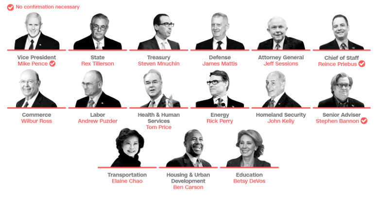 161213125036-trump-cabinet-infographic-cover-image-exlarge-169